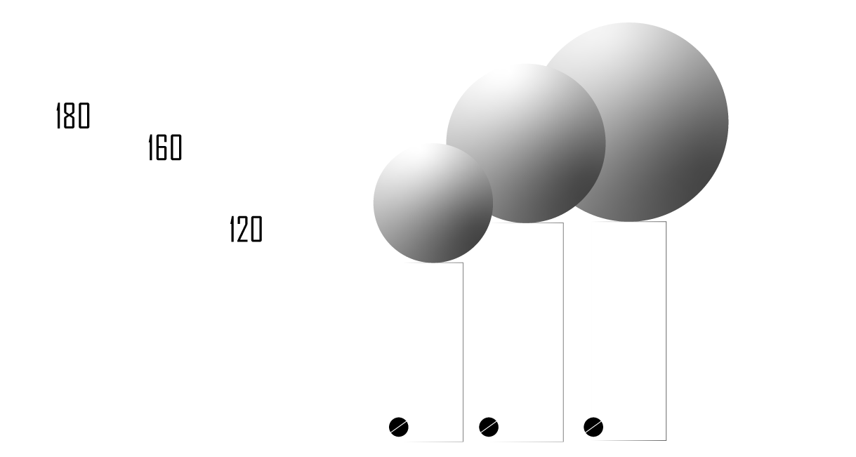 objeos-360-display-schema